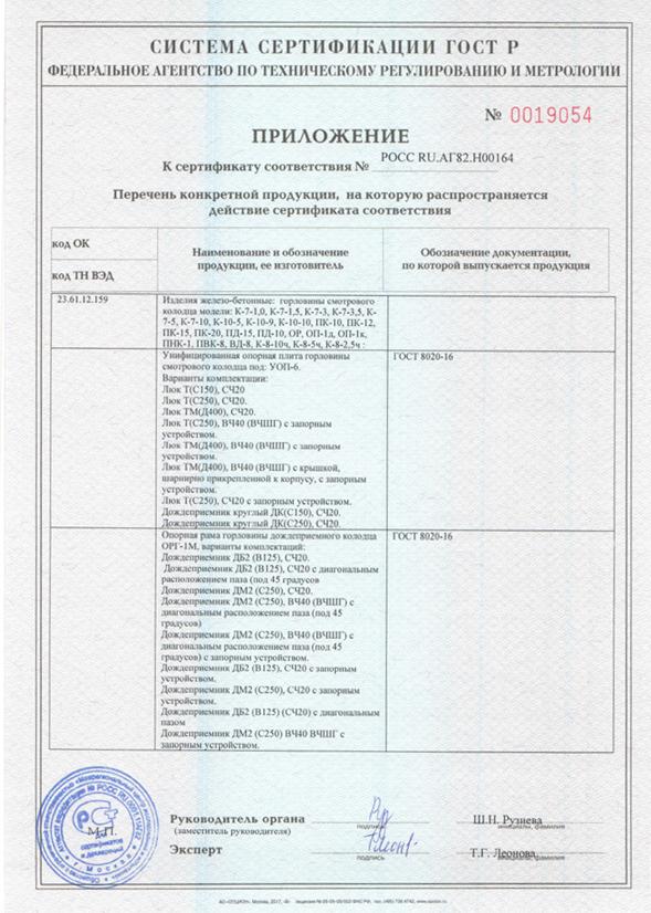 Сертификат соответствия на люки